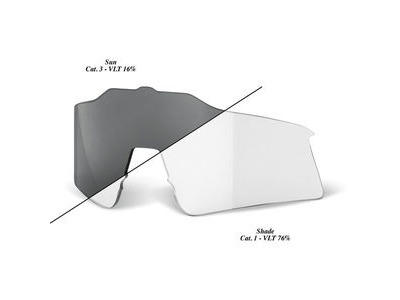 100% Speedcraft SL Replacement Lens - Photochromic Clear/Smoke