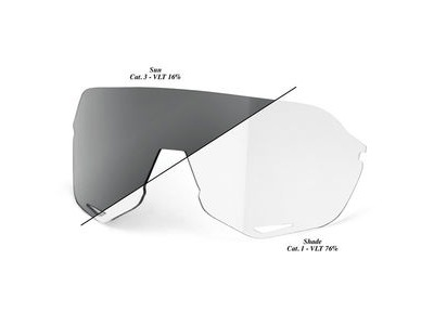 100% S2 Replacement Lens - Photochromic Clear/Smoke